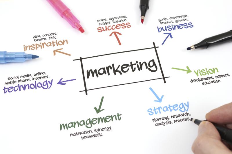 marketing, advertising,