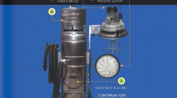 Vacuum/Auto Glanz Solutions