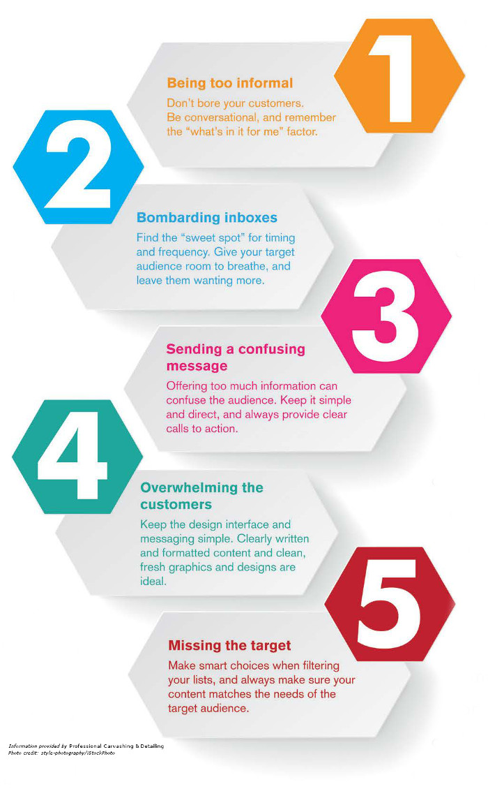 email infographic, email marketing mistakes infographic