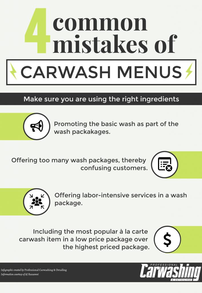 Carwash Menu Infographic, menus, ingredients