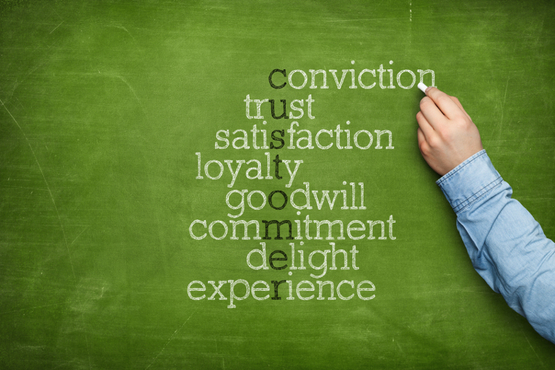 customer experience, customer service, customer satisfaction, customer engagement, customer retention