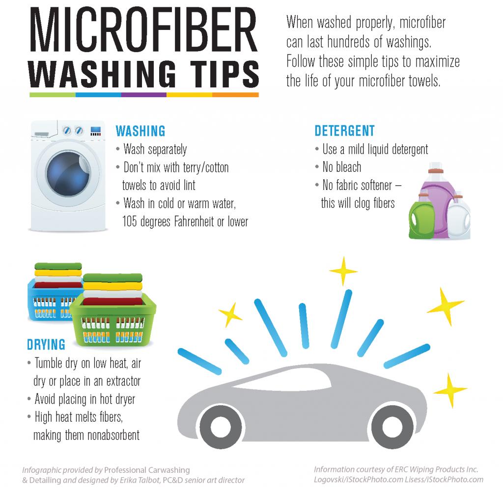 Microfiber care infographic