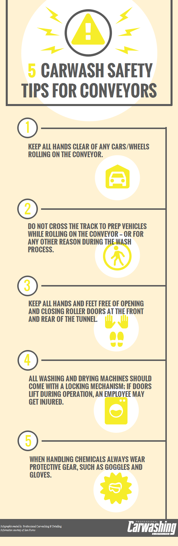 Carwash safety infographic