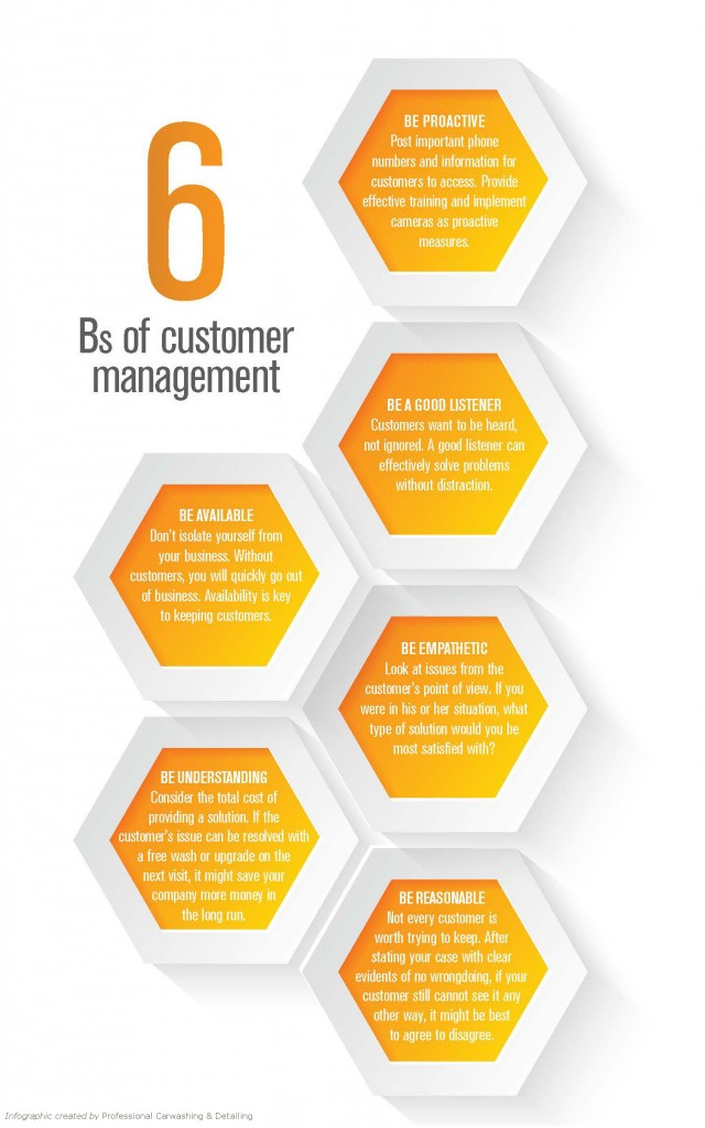 Customer management infographic