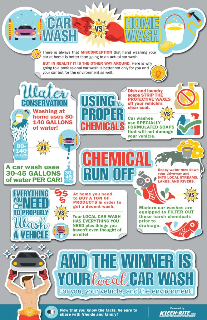 Car Wash V Home Wash Infographic-web