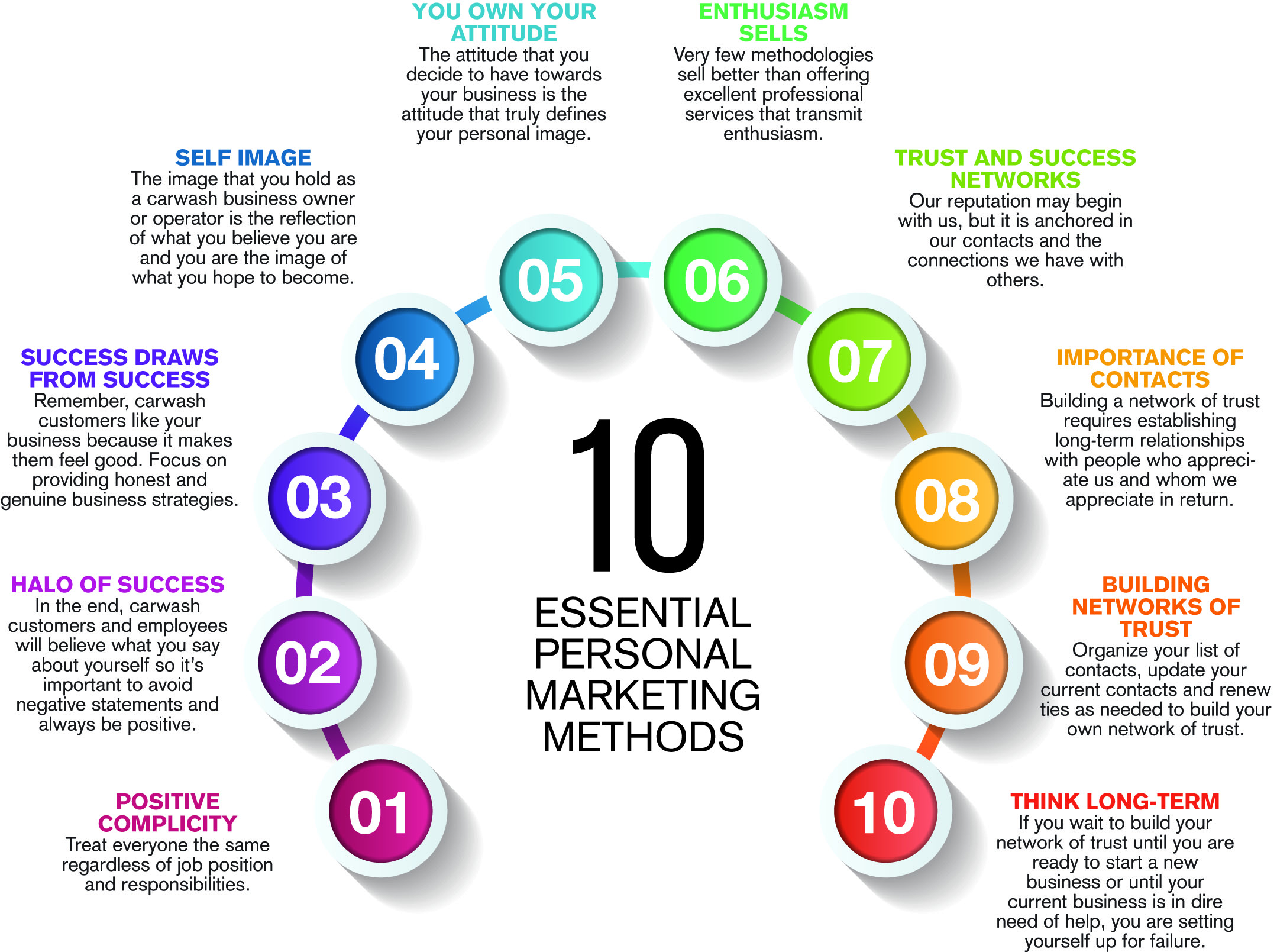 infographic 10 personal marketing methods to generate visibility infographic personal marketing marketing brand
