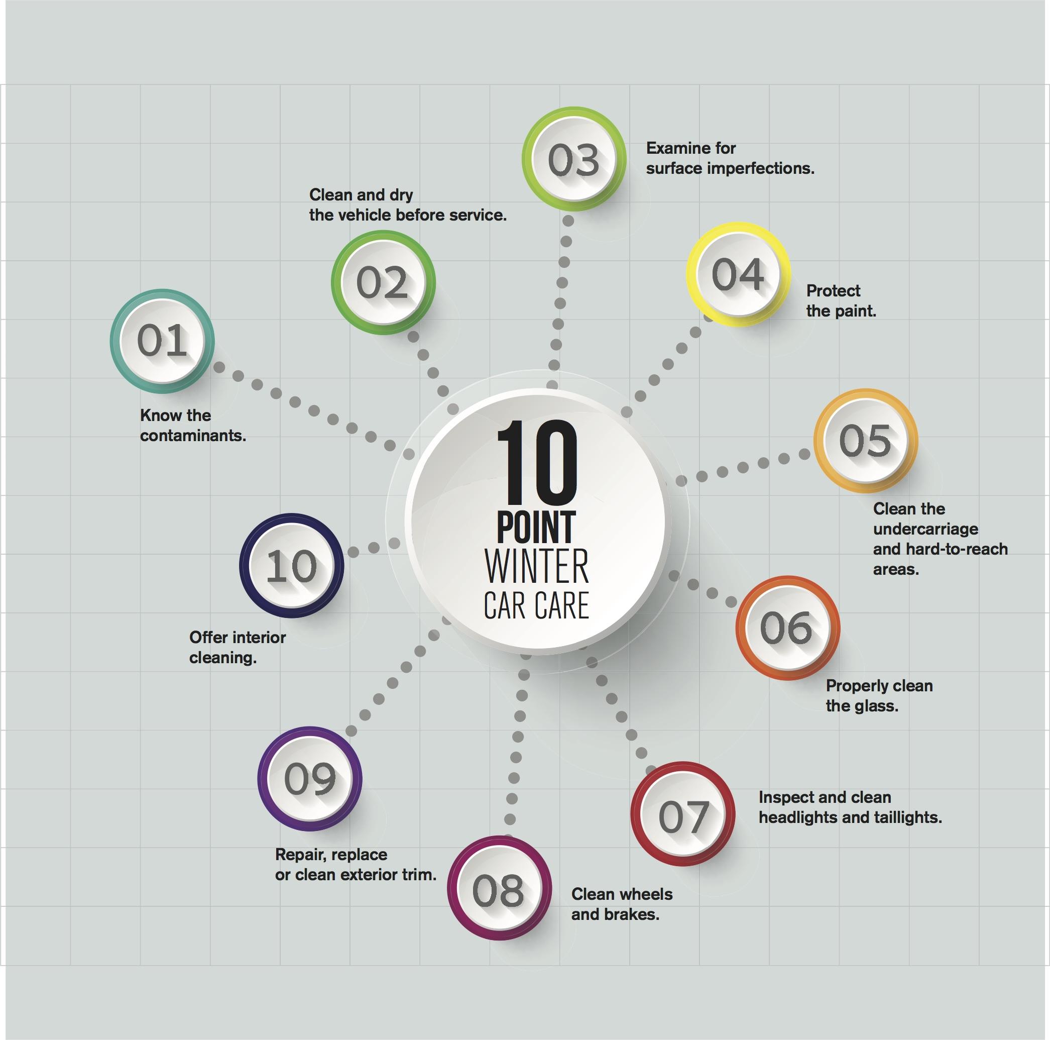 10-infographic-winter