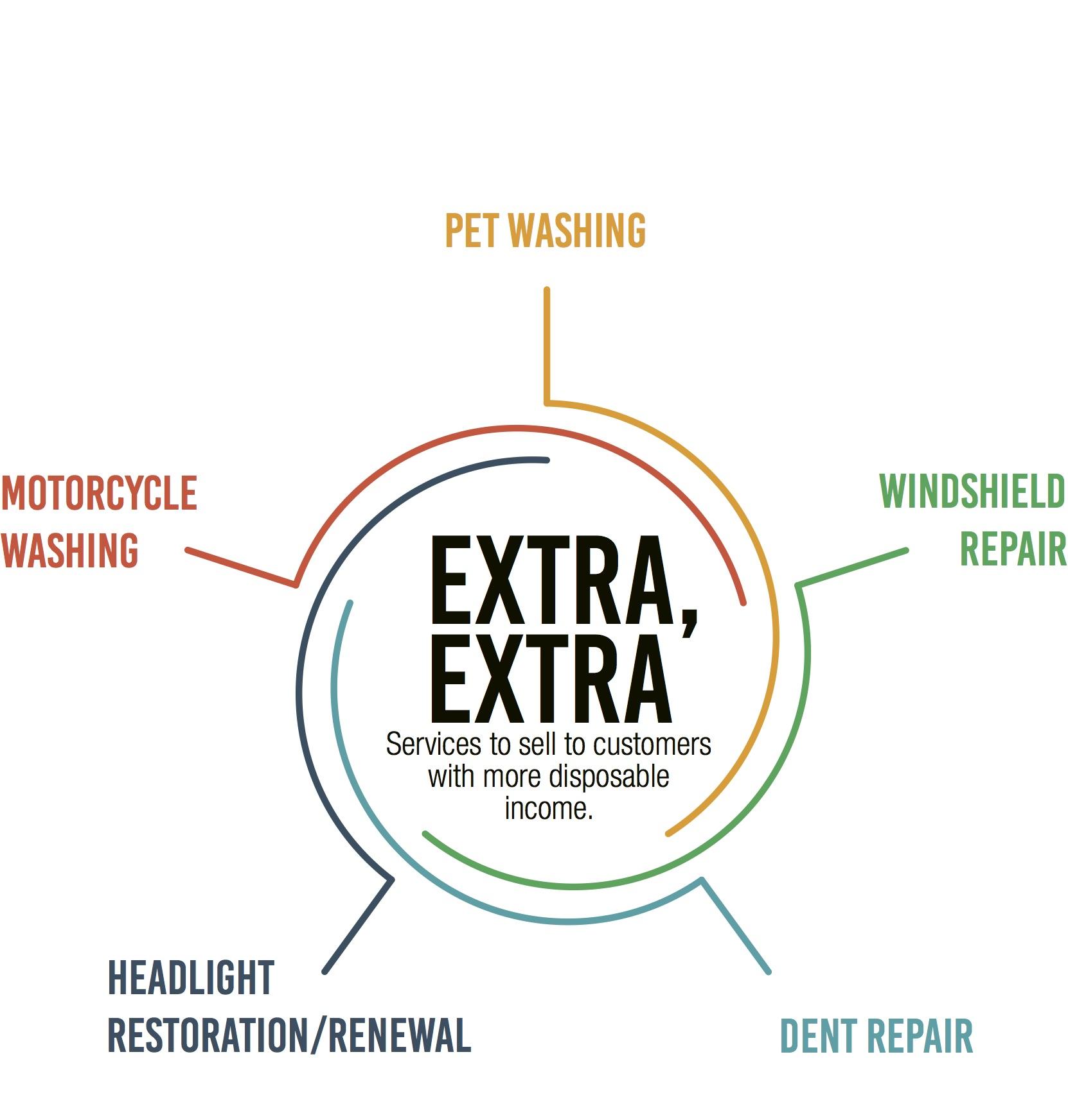 extra-extra Inv-Gears Nov 2016
